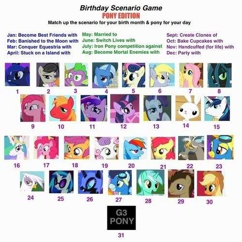 MLP Birthday Scenario Game