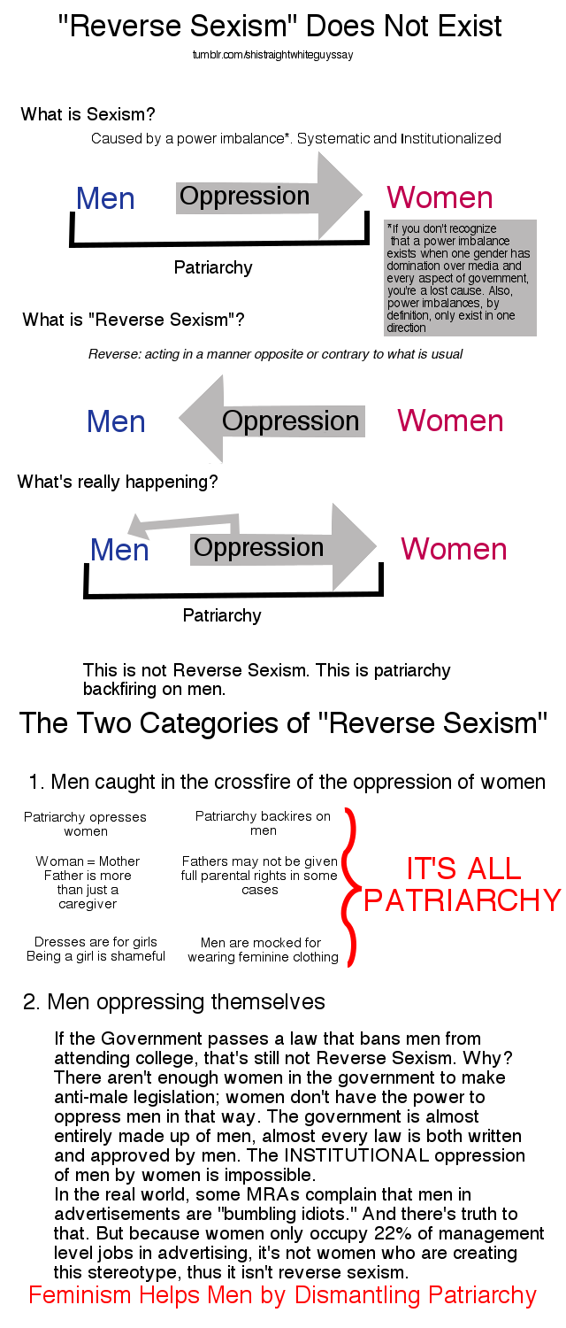 the consequence of sexism is as bad for men as for women First, boys/men will grow to believe many of the messages, and treat women accordingly they will be thoroughly indoctrinated into their role in sexism, protecting their male privilege by colluding with the perpetuation of sexism but there is a second logical consequence -- the same messages also stick.