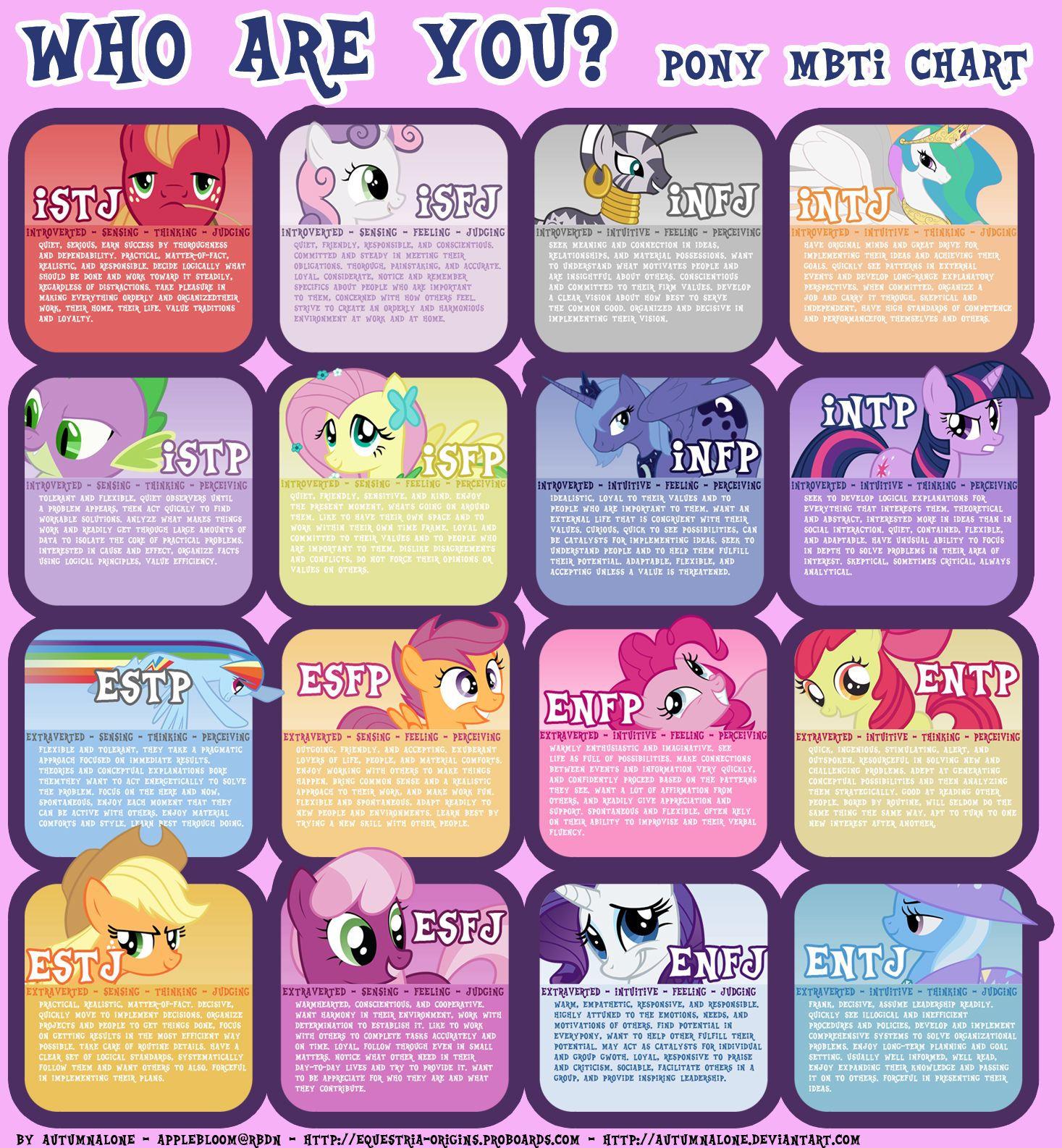 ponies personality types show discussion mlp forums