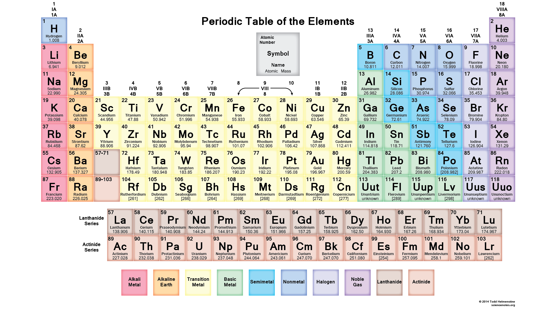 Do you learn chemistry general discussion mlp forums heres the periodic table periodictablemutedg urtaz Gallery
