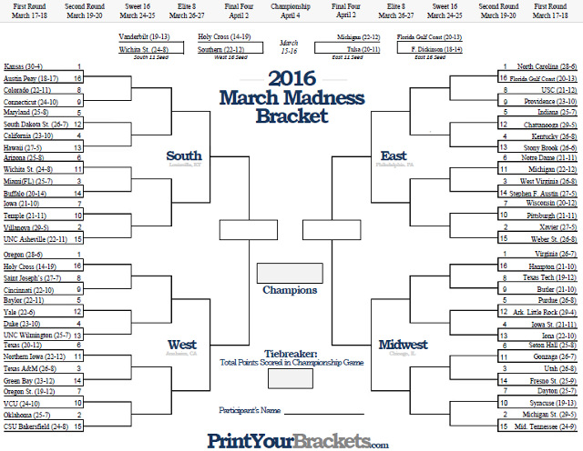 printable march madness bracket - photo #41