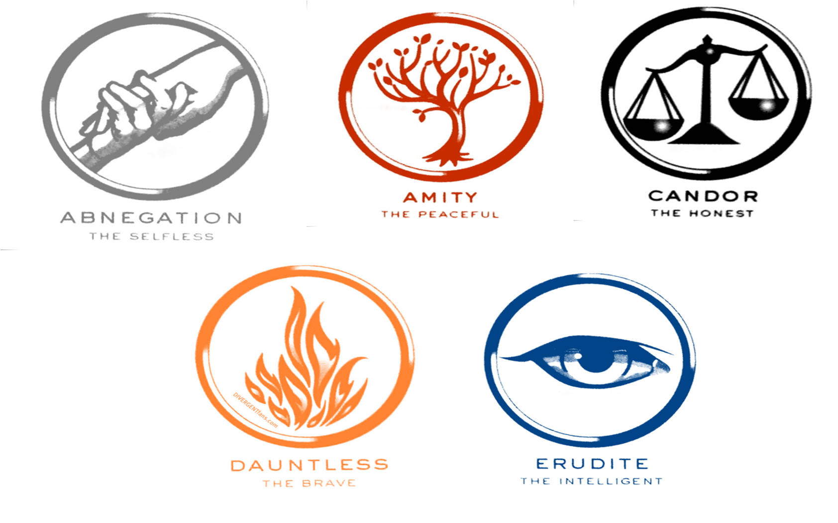 Faction Images what faction is the user above in? - forum games - mlp forums